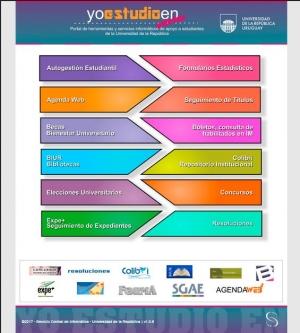 Nuevo Sistema de Gestión Administrativa de la Enseñanza (SGAE) - Udelar